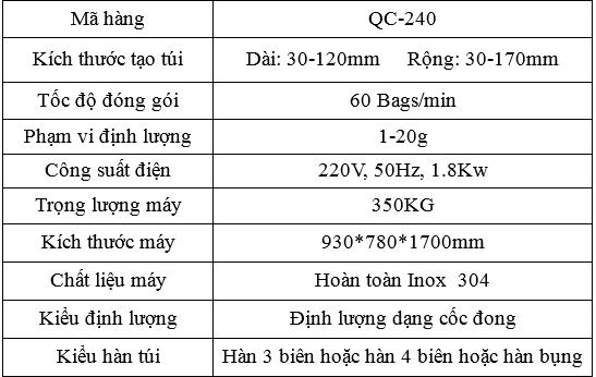 thông số kỹ thuật máy đóng gói hạt